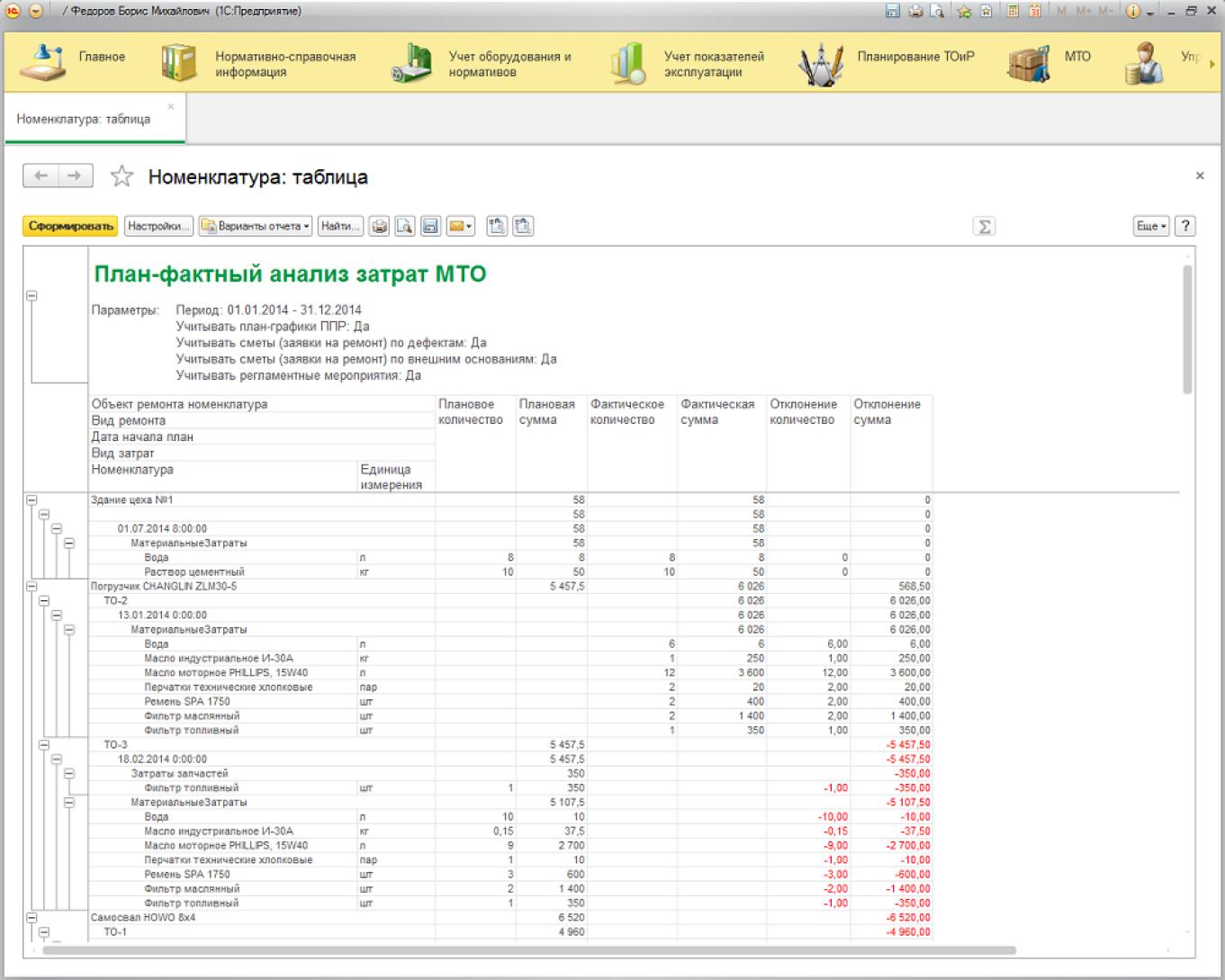 План-фактный анализ затрат на материально-техническое обеспечение (МТО) в системе 1С:ТОиР