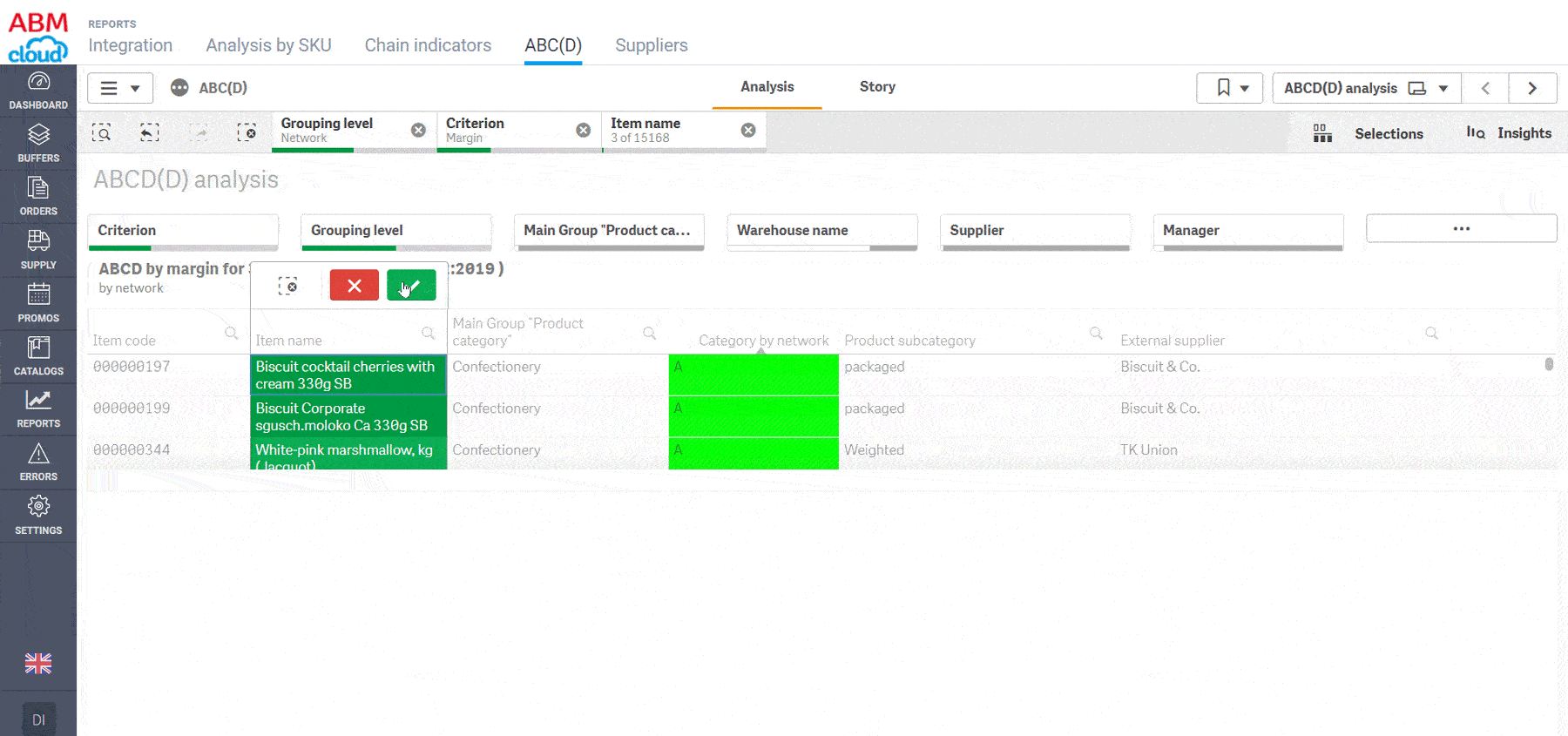 ABC-анализ в SCM-системе ABM Inventory