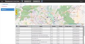 Логистический отчёт в сервисе управления транспортными маршрутами ANT Logistics