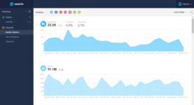 Просмотр статистики упоминания бренда в онлайн-системе контроля и мониторинга репутации Awario