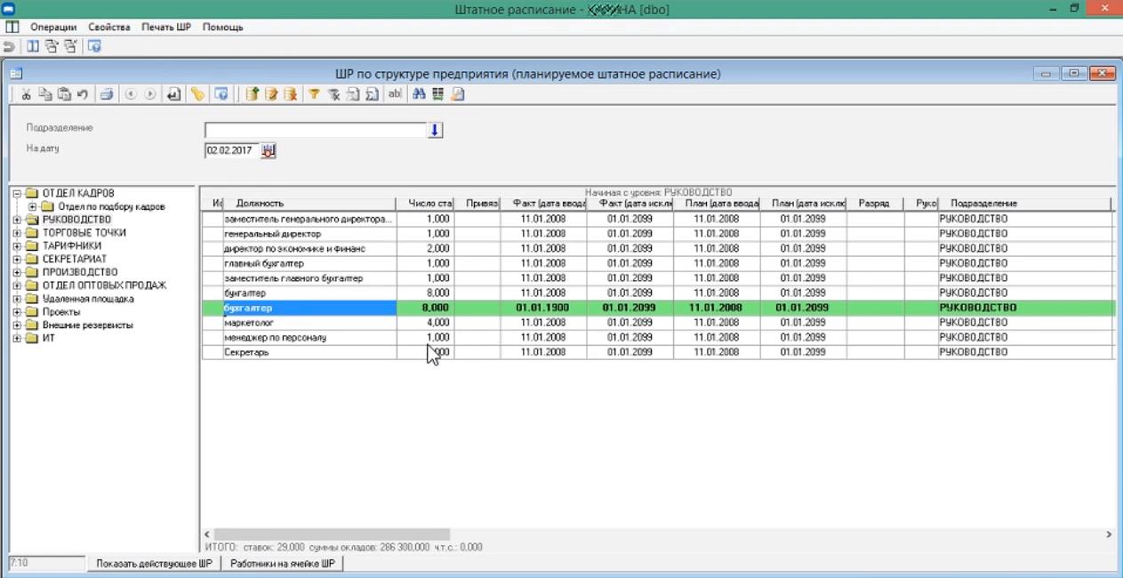 Штатное расписание в системе управления персоналом БОСС-Кадровик