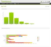Социальная HR-аналитика по сотрудникам компании в программном продукте управления человеческим капиталом (HCM) BambooHR