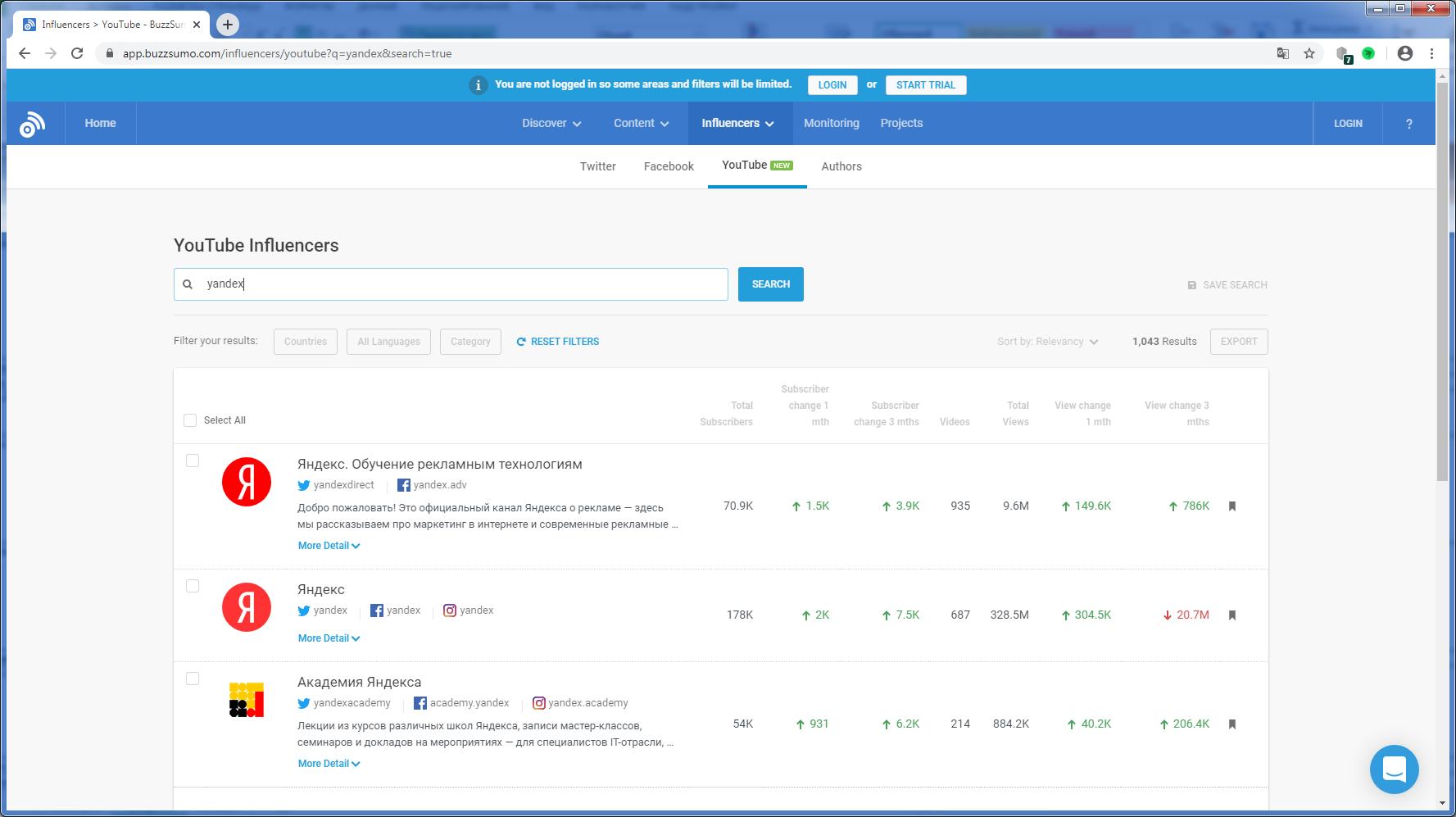 Анализ инфлюенсеров и лидеров мнений в интернет-сервисе аналитики соцмедиа и соцсетей BuzzSumo