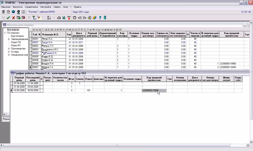 Штатная расстановка и график работы в системе управления персоналом КОМПАС Управление персоналом