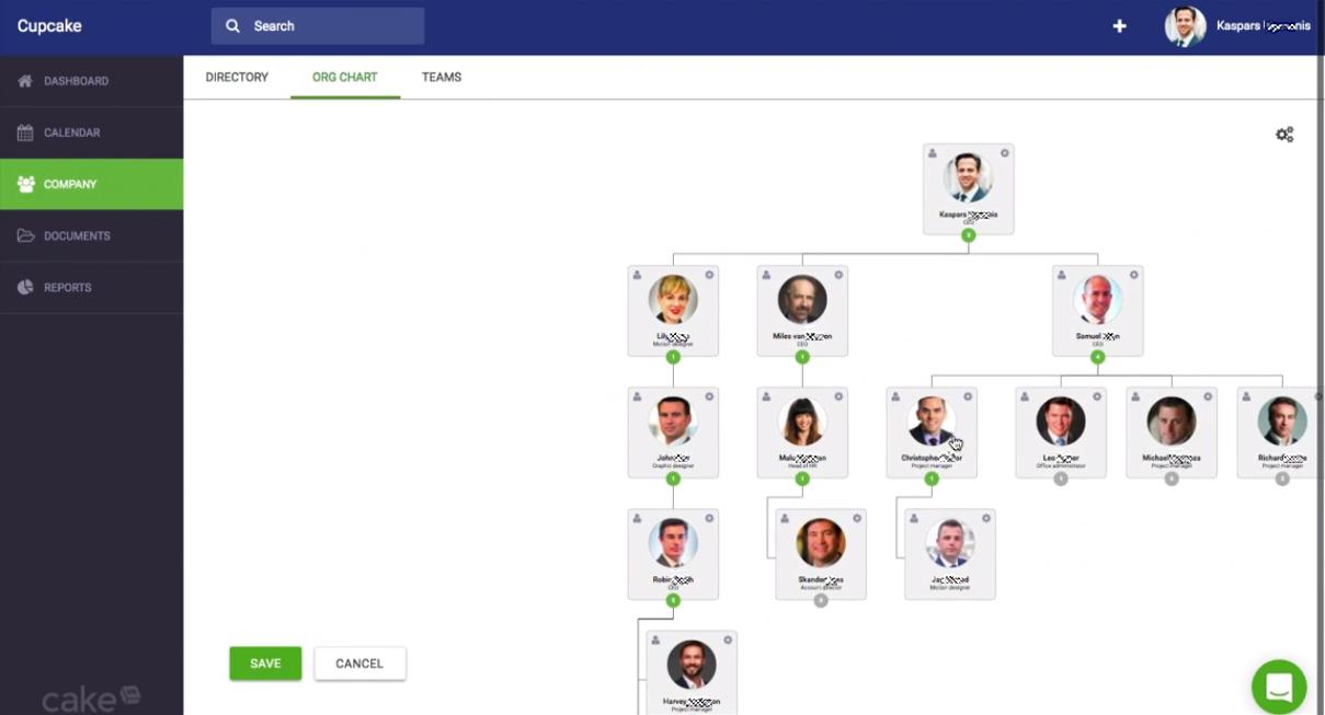 Организационная структура в программном продукте для кадрового администрирования CakeHR