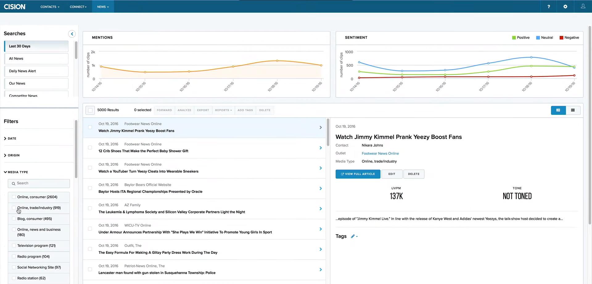 Контент-анализ новостей в разрезе упоминаний и тональности в программном обеспечении для PR Cision Communications Cloud