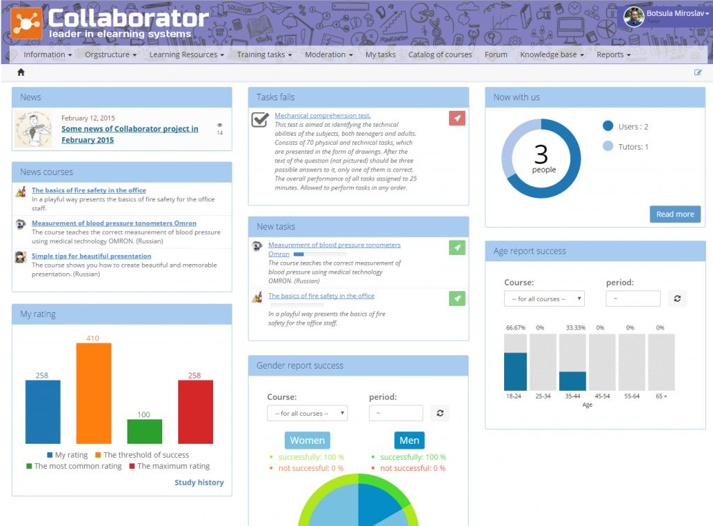 Главная страница в корпоративной системе управления обучением Collaborator