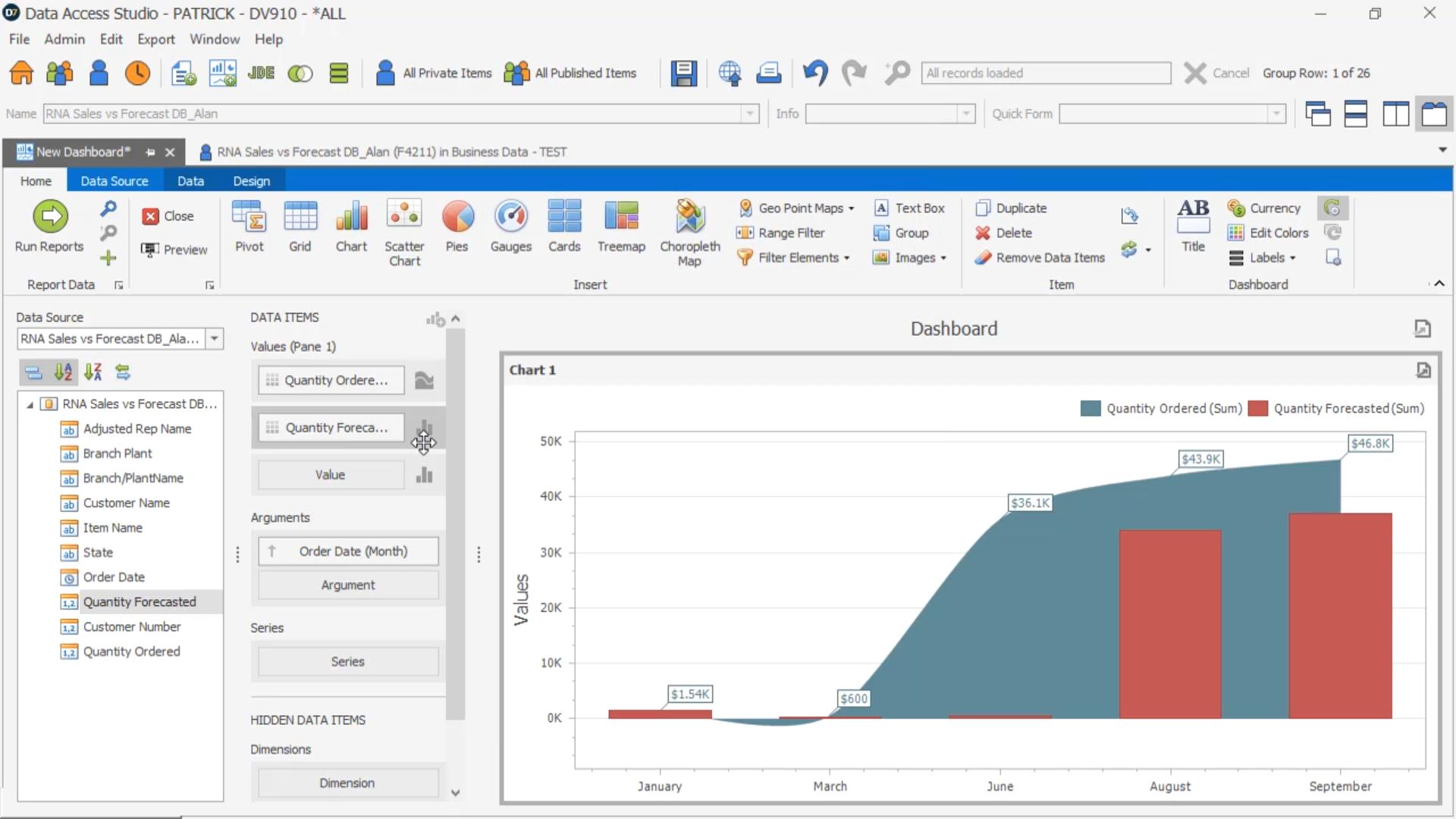 Редактирование диаграммы для принятия решений в аналитической системе Data Access Studio (DAS8)