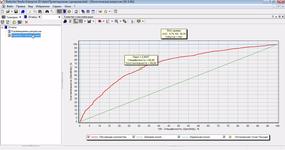Оценка качества классификации в системе интеллектуального анализа данных Deductor