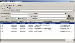 Учёт командировок в программном продукте EOS STAFF от разработчика ЭОС