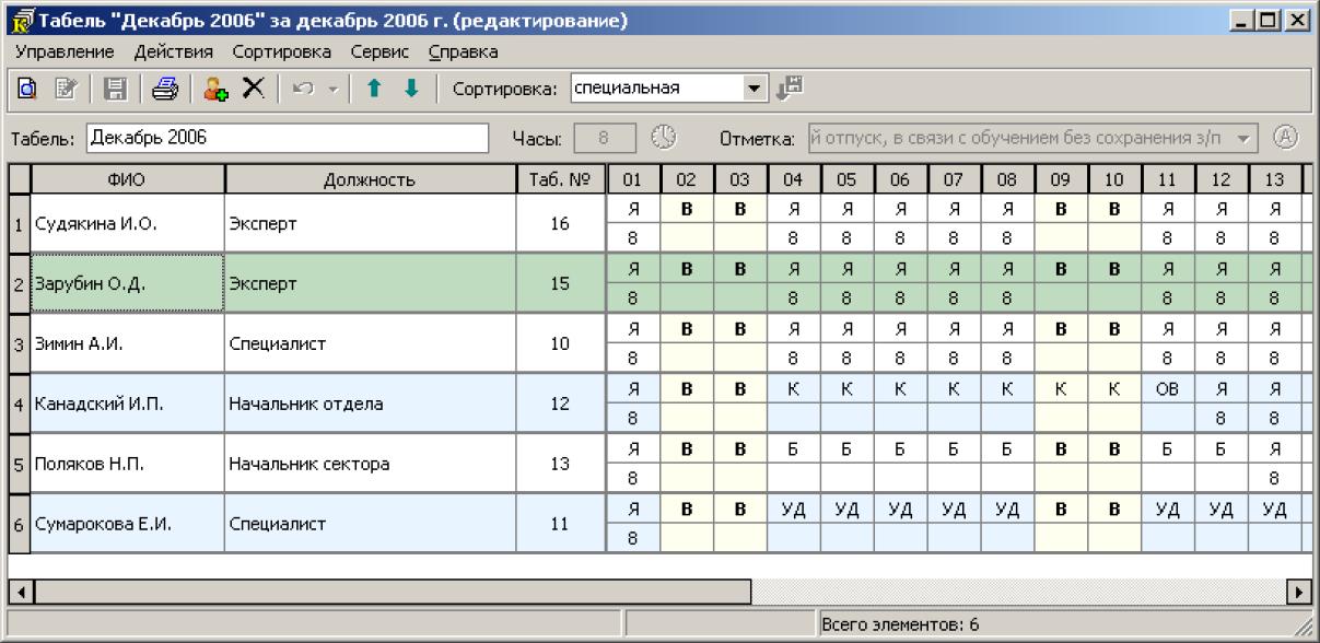 Просмотр табеля рабочего времени в программном обеспечении для управления персоналом ЭОС КАДРЫ