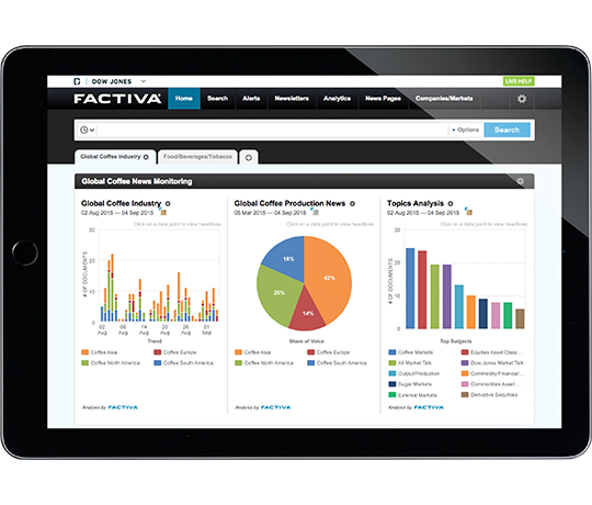 Главная страница интернет-сервиса мониторинга и анализа СМИ Dow Jones Factiva