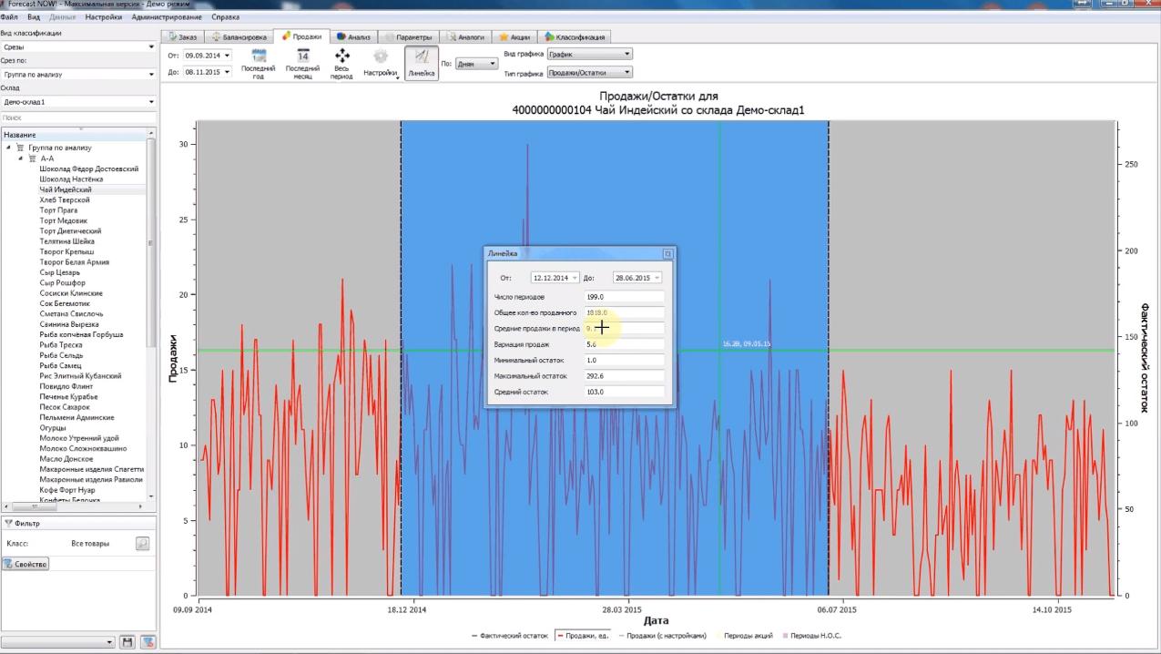 Анализ динамики продаж в системе Forecast NOW
