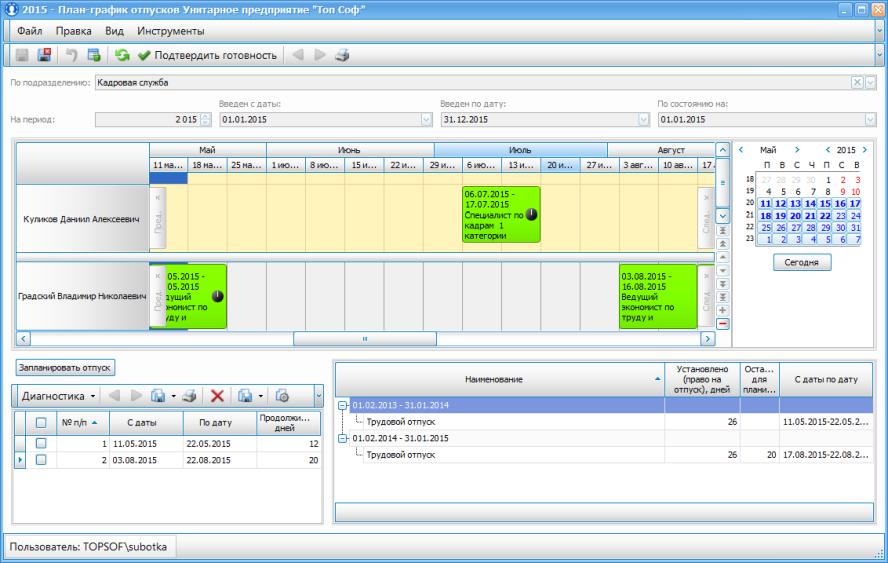 План-график отпусков в системе управления человеческим капиталом Галактика HCM