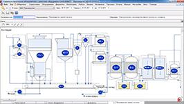 Просмотр диаграммы технологического процесса в программном обеспечении Global-EAM