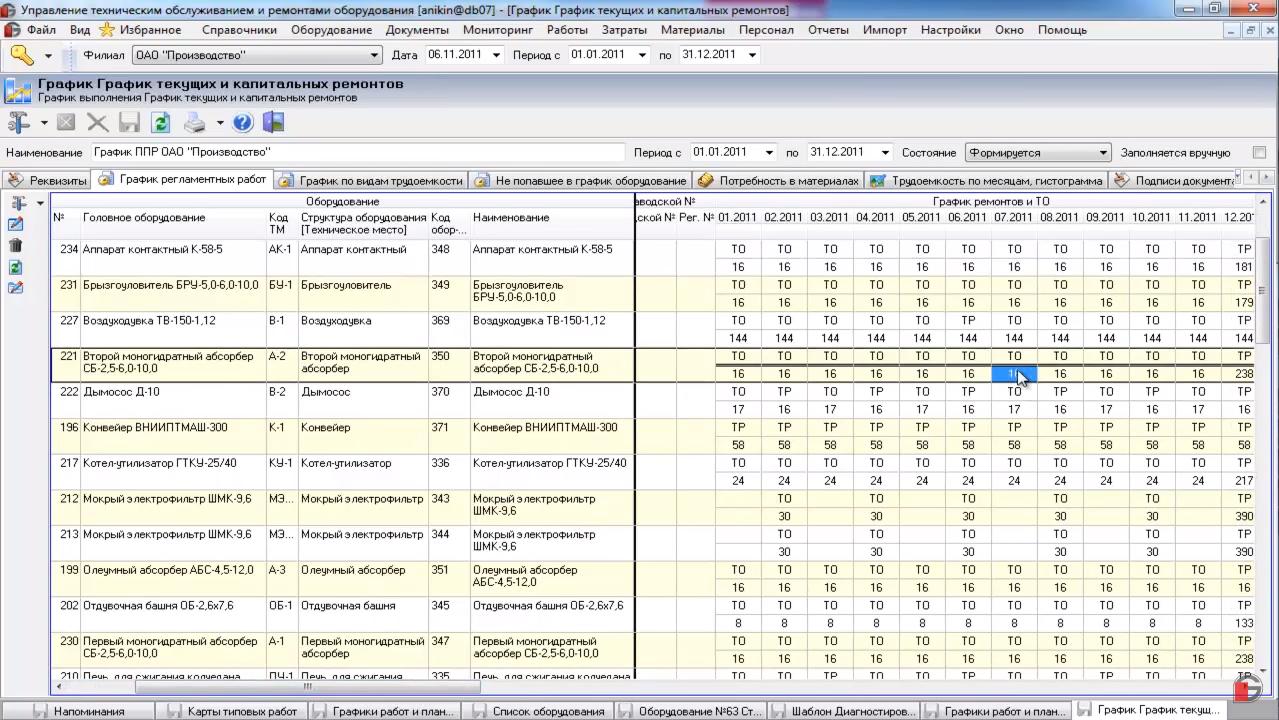 График текущих и капитальных ремонтов в программном продукте Global-EAM