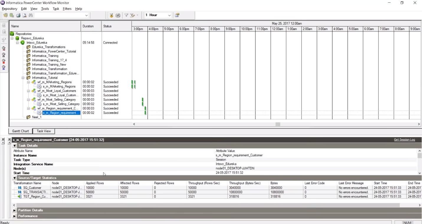 Мониторинг работы обработчиков данных в программном продукте Informatica PowerCenter Workflow Monitor