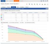 Анализ динамики медиа-сообщений в информационно-аналитическом сервисе Интегрум Мониторинг СМИ