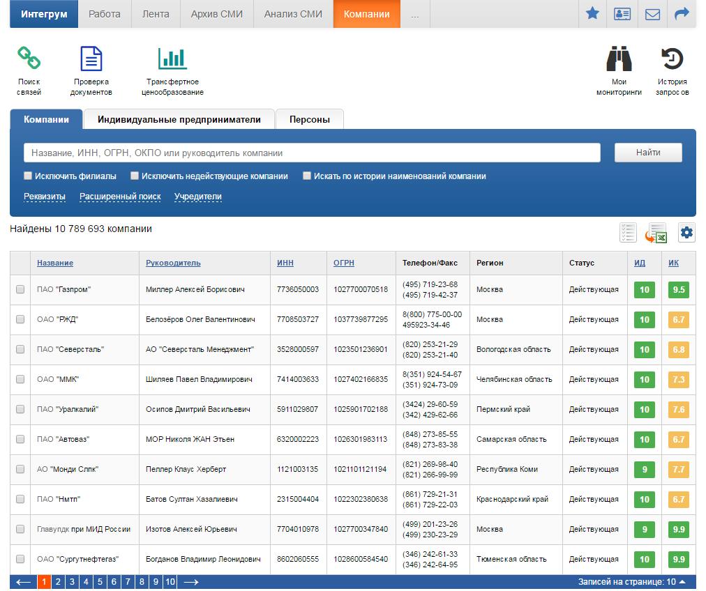 Исследование контрагентов (компаний) в программном продукте для PR Интегрум Мониторинг СМИ