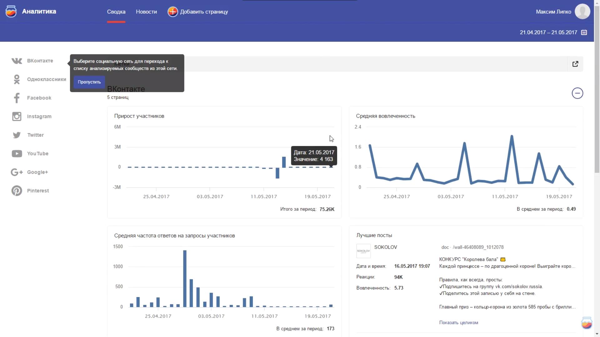 Анализ активности на странице в социальной сети в интернет-сервисе аналитики JagaJam