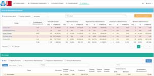 Построение отчёта об обеспеченности складов в онлайн-сервисе КОРУС | Управление запасами