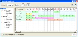 Управление табелем рабочего времени в компьютерной программе Корс Кадры