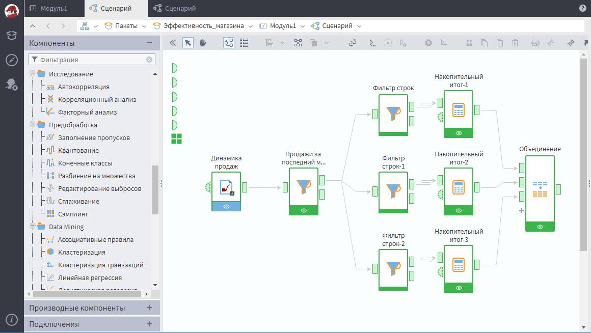 Построение сценария анализа данных в аналитическом программном обеспечении Loginom