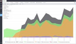 Анализ финансовых данных и предиктивная аналитика в программе Loginom