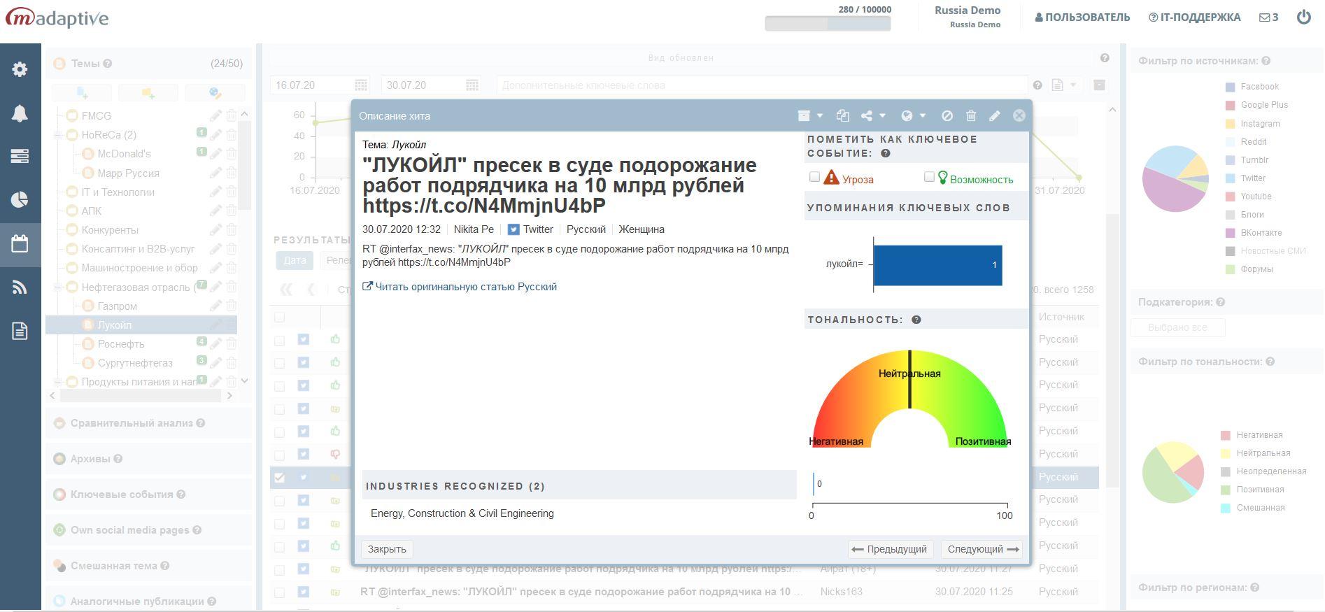 Анализ публикации (поста) в социальной сети в системе мониторинга социальных сетей M-Adaptive от M-Brain