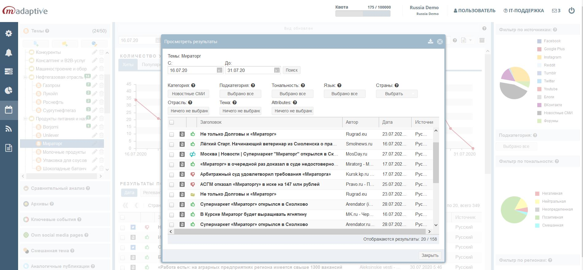Детальная таблица упоминаний объекта мониторинга по теме в онлайн-сервисе для аналитики СМИ M-Adaptive