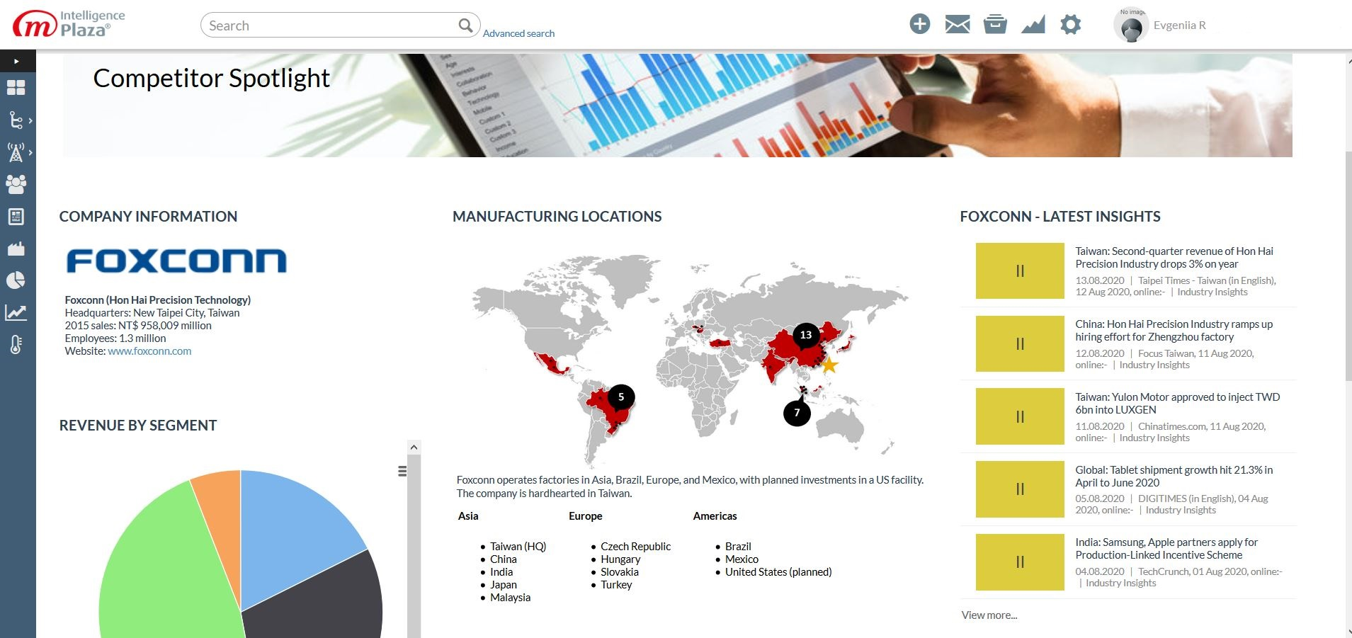 Анализ рыночного положения, цепочек поставок и иной рыночной информации о конкуренте в программе Intelligence Plaza