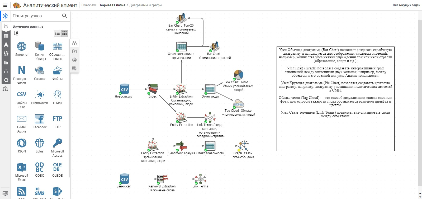 Работа со сценарием аналитической обработки данных в программной платформе Мегапьютер Полианалист