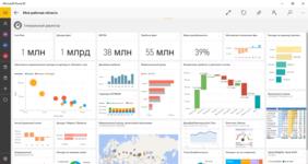 Просмотр информационной панели генерального директора (CEO) в программном продукте Microsoft Power BI