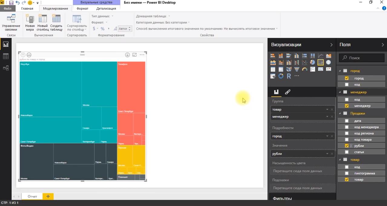 Создание аналитической диаграммы со статистикой продаж в информационной системе Microsoft Power BI