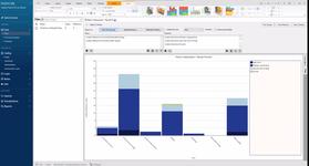 Анализ матрицы данных и визуализация в виде диаграммы в программном продукте НВиво