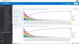Построение диаграмм Парето в онлайн-сервисе бизнес-аналитики Oracle Analytics Cloud