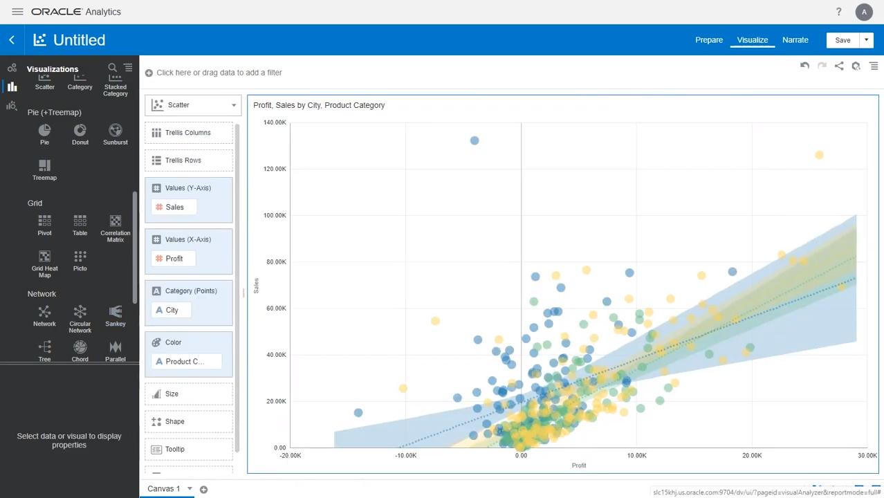Анализ продуктовых данных в аналитическом программном продукте Oracle Analytics Cloud