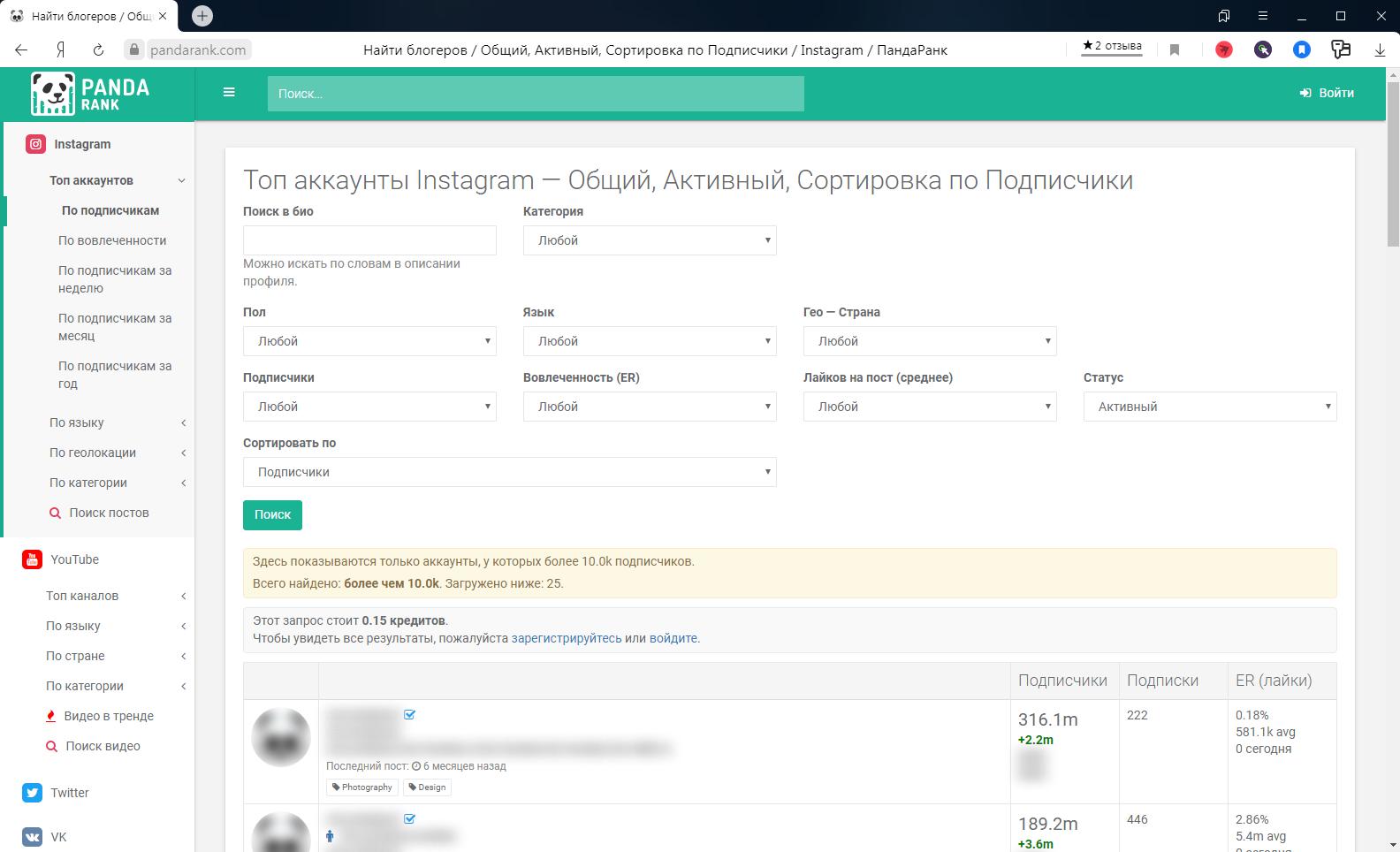 Рейтинги страниц, каналов и групп социальных сетей в аналитическом онлайн-сервисе PandaRank