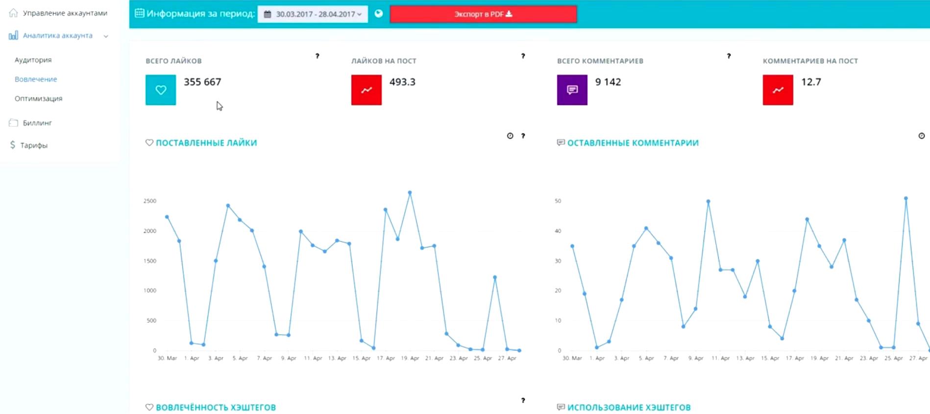 Исследование активности на страница, в каналах и группах социальных сетей в аналитическом медиа-сервисе Picalytics