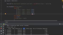 Редактирование программного кода панели дашбордов с применением программного фреймворка Plotly Dash
