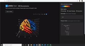 Визуализация данных исследований при помощи программного продукта Plotly Dash