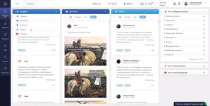 Картина дня в социальных сетях в программном продукте для PR ПрессИндекс