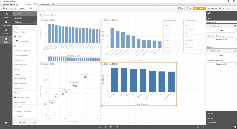 Построение информационной панели с бизнес-данными в BI-системе Qlik Sense