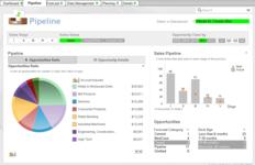 Просмотр информационной панели данных о продажах в BI-системе QlikView