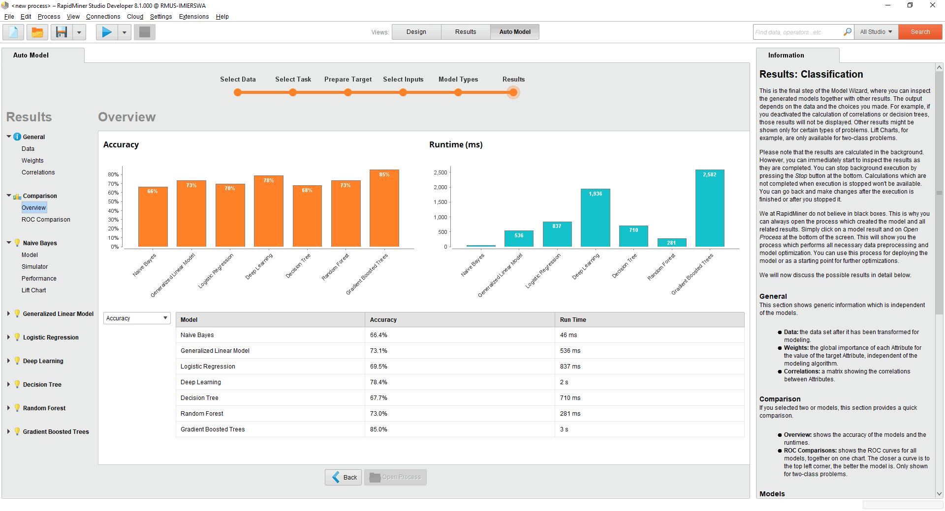 Отчёт о запуске аналитических моделей в программной платформе анализа больших данных RapidMiner