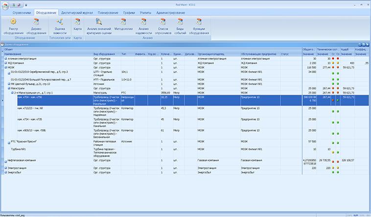 Просмотр обслуживаемого оборудования в системе управления ТОиР RealMaint TORO