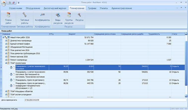 План работ по севису и ремонту в программной системе RealMaint TORO