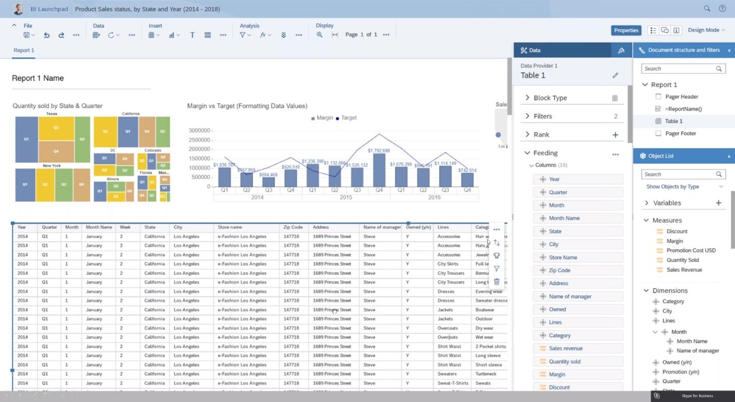 Анализ данных о продажах и маркетинге в системе бизнес-аналитики SAP BusinessObjects BI Suite