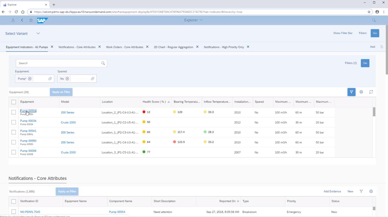 Просмотр состояния умных активов в системе предиктивного обслуживания SAP Predictive Maintenance and Service
