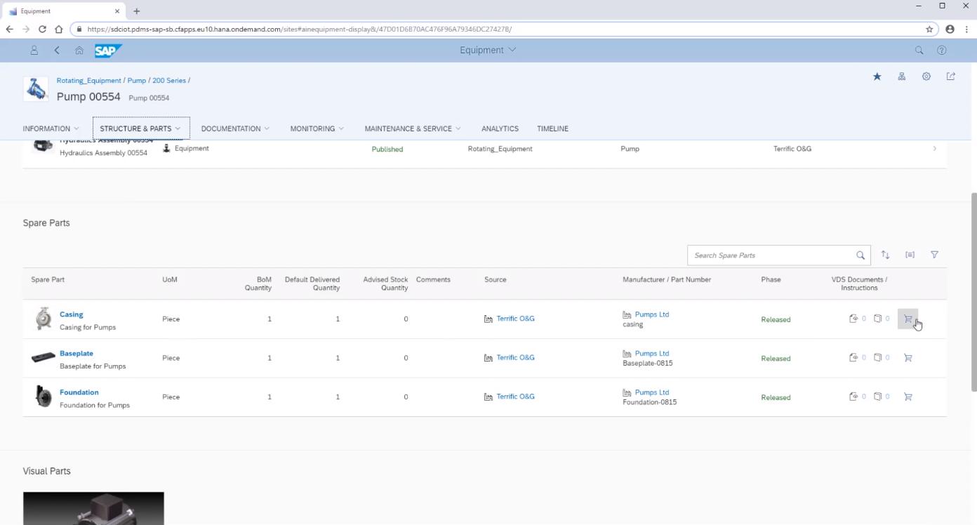 Структура оборудования в системе для предупредительного техобслуживания SAP PdMS